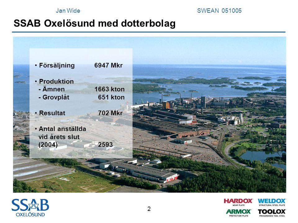 SSAB Oxelösund med dotterbolag