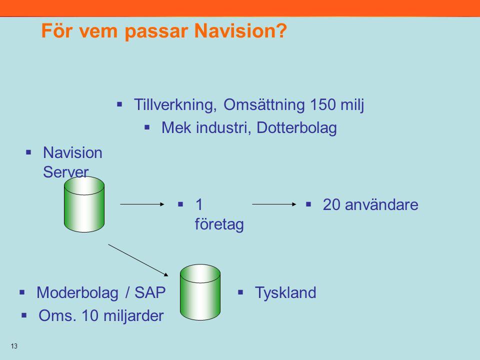 För vem passar Navision