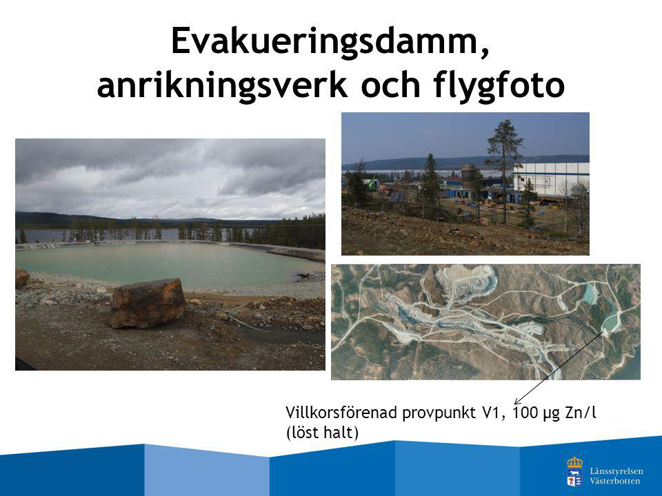 Evakueringsdamm, anrikningsverk och flygfoto