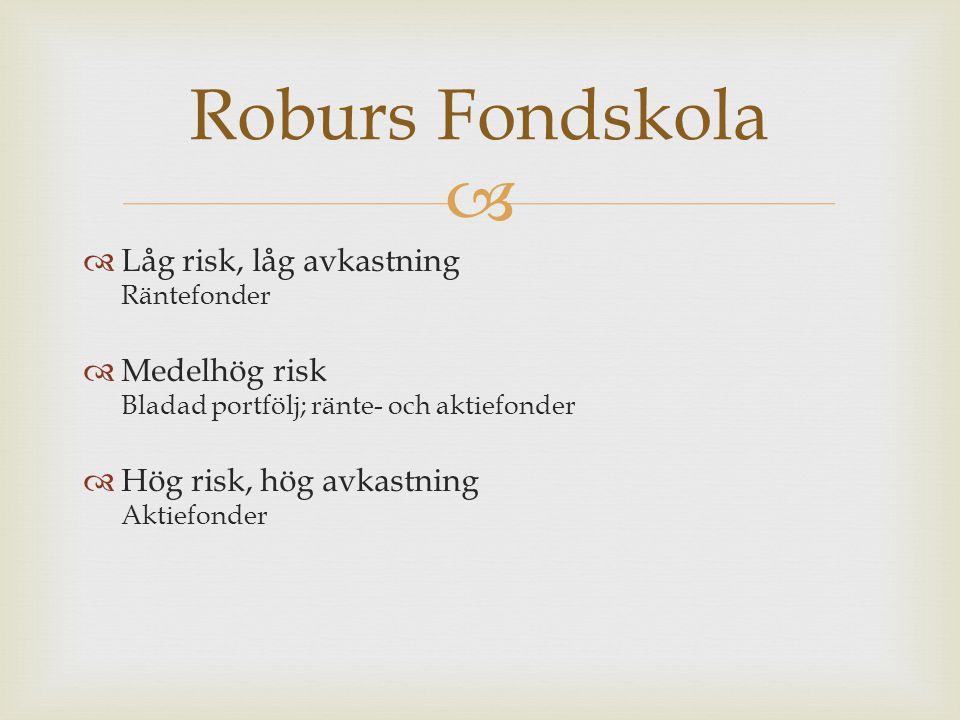Roburs Fondskola Låg risk, låg avkastning Räntefonder
