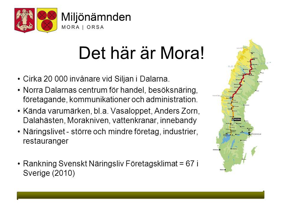 Det här är Mora! Cirka 20 000 invånare vid Siljan i Dalarna.