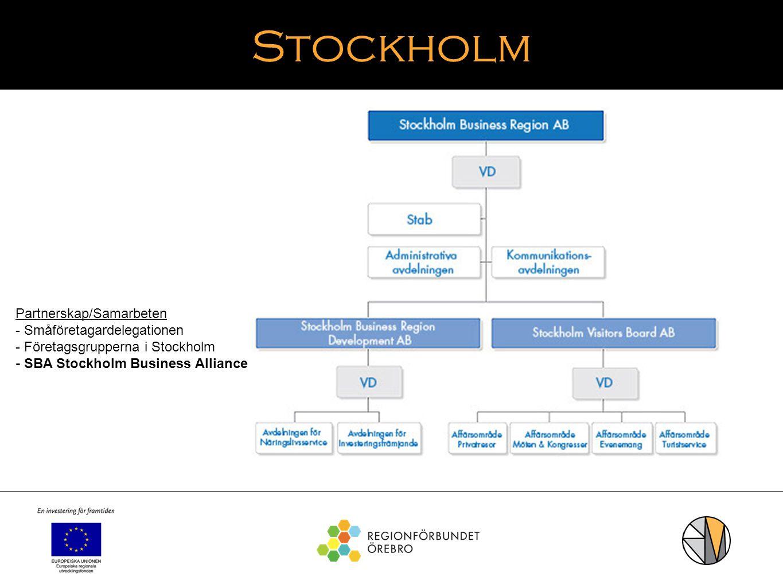 Stockholm Partnerskap/Samarbeten - Småföretagardelegationen