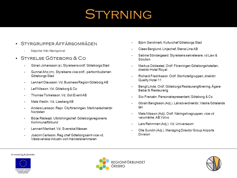 Styrning Styrgrupper Affärsområden Styrelse Göteborg & Co