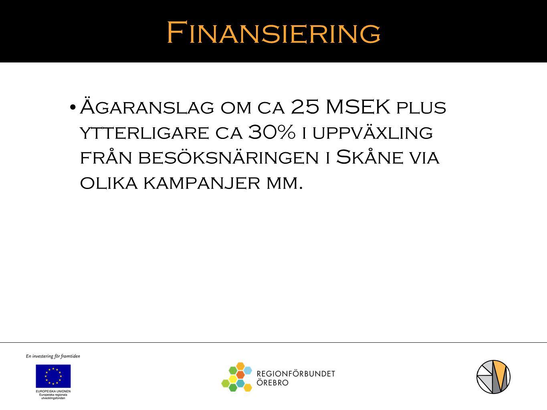 Finansiering Ägaranslag om ca 25 MSEK plus ytterligare ca 30% i uppväxling från besöksnäringen i Skåne via olika kampanjer mm.