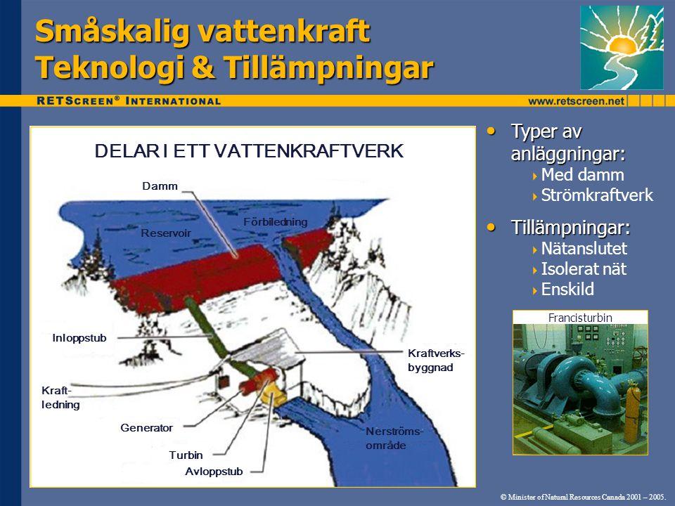 Småskalig vattenkraft Teknologi & Tillämpningar
