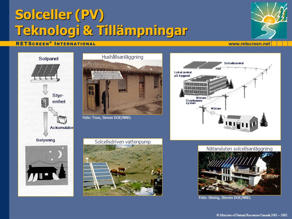 Solceller (PV) Teknologi & Tillämpningar