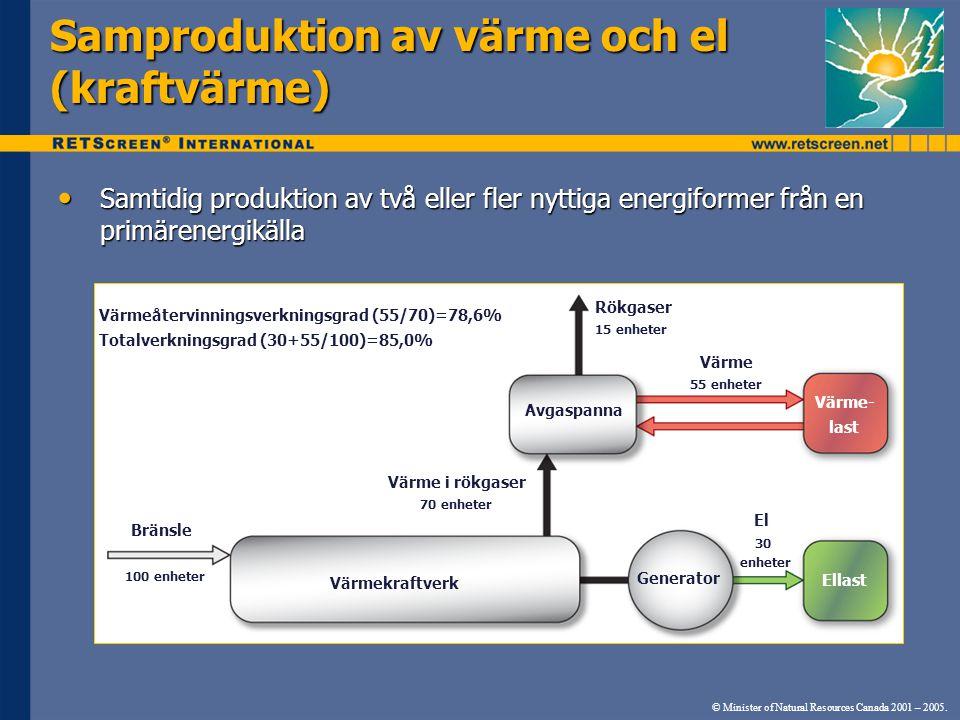 Samproduktion av värme och el (kraftvärme)