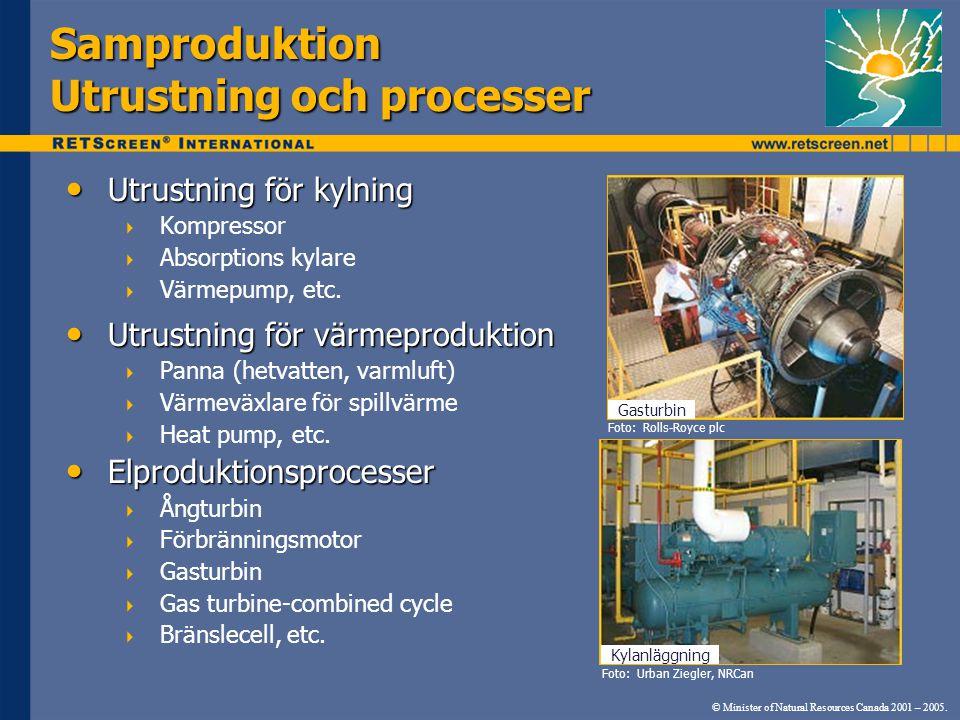 Samproduktion Utrustning och processer