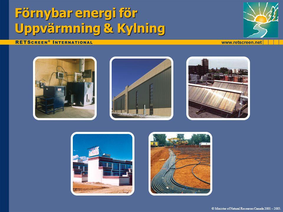 Förnybar energi för Uppvärmning & Kylning