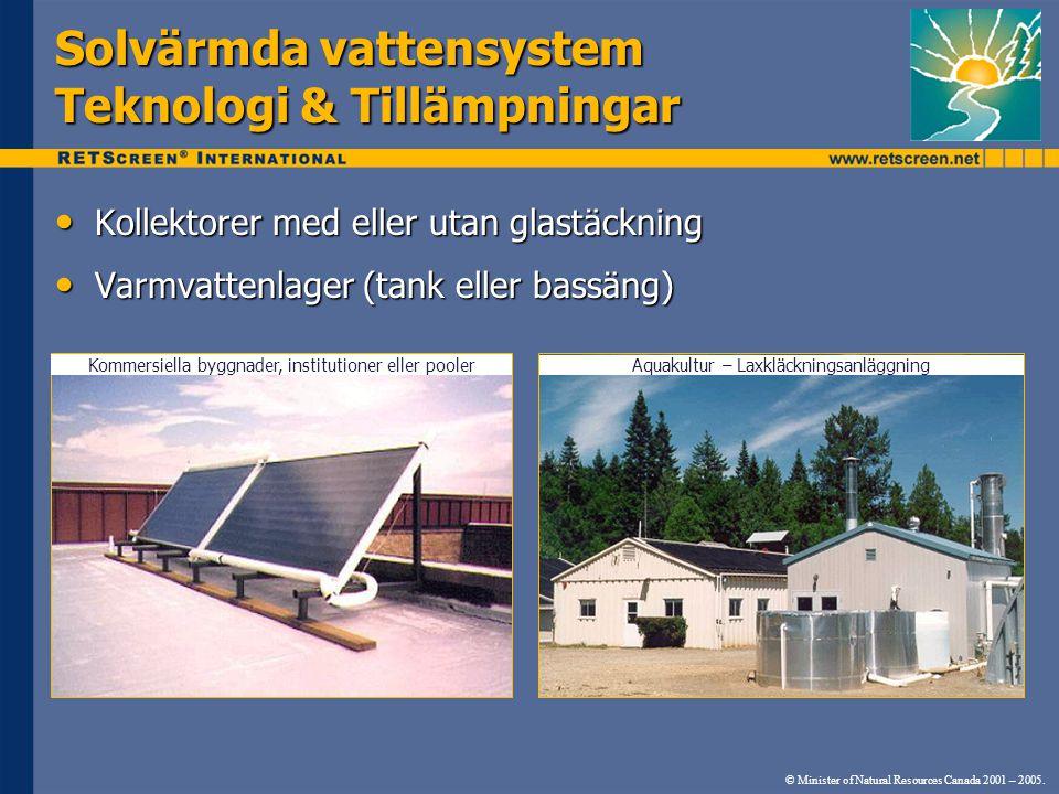Solvärmda vattensystem Teknologi & Tillämpningar
