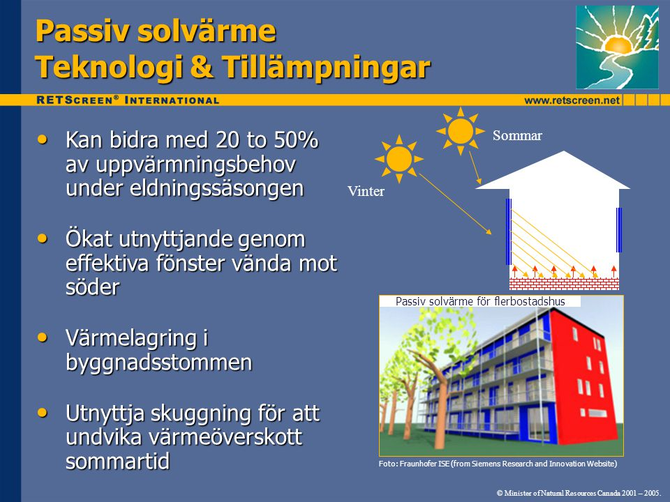 Passiv solvärme Teknologi & Tillämpningar