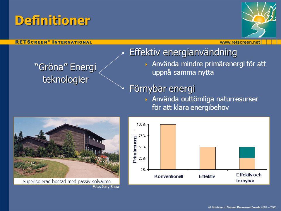 Definitioner Effektiv energianvändning Gröna Energi teknologier