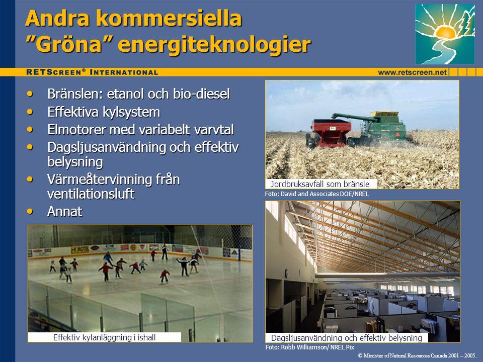 Andra kommersiella Gröna energiteknologier