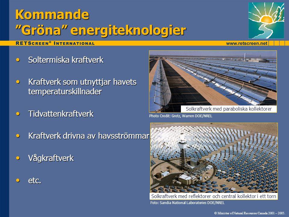 Kommande Gröna energiteknologier