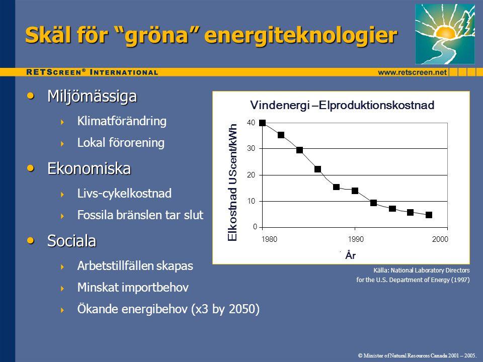 Skäl för gröna energiteknologier