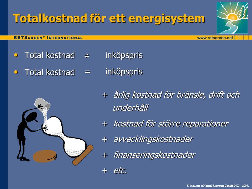 Totalkostnad för ett energisystem