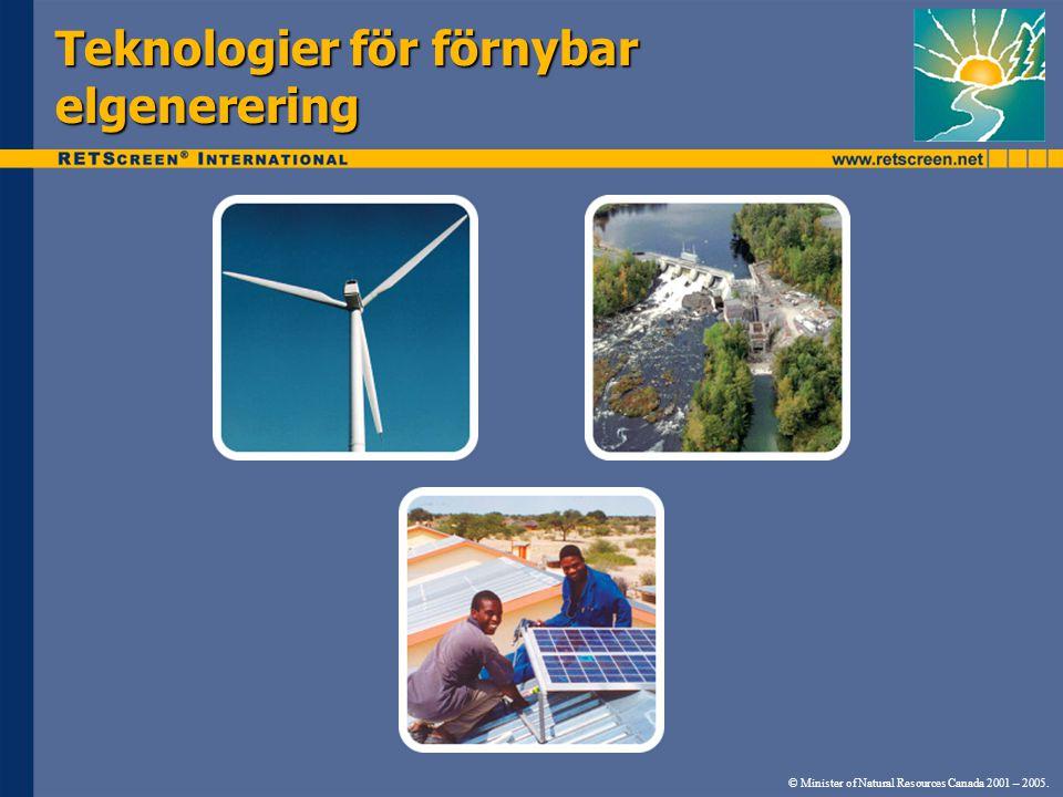 Teknologier för förnybar elgenerering