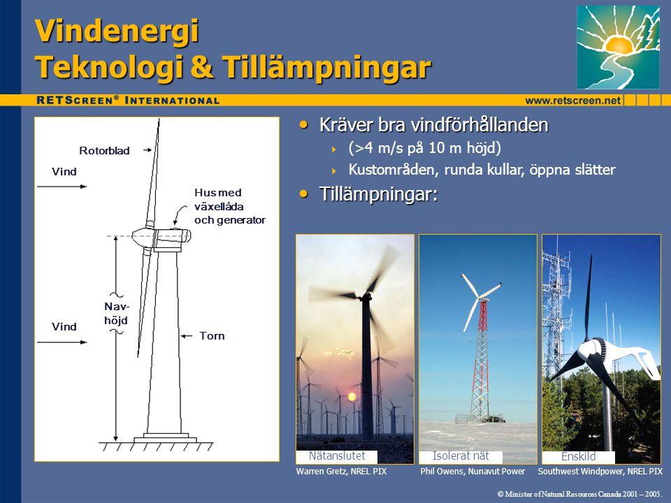 Vindenergi Teknologi & Tillämpningar