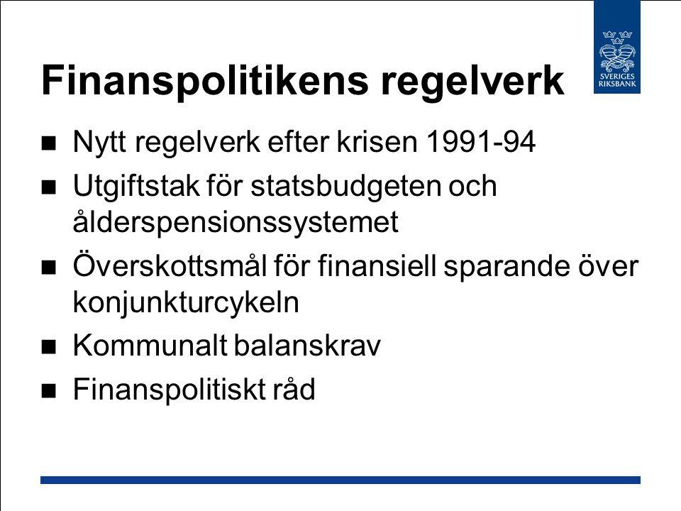 Finanspolitikens regelverk