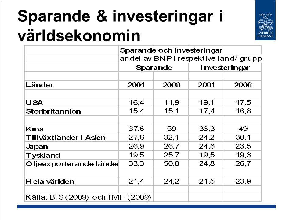Sparande & investeringar i världsekonomin