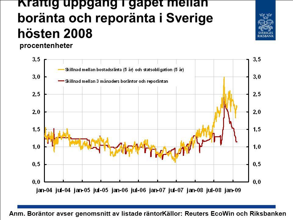 Kraftig uppgång i gapet mellan boränta och reporänta i Sverige hösten 2008 procentenheter