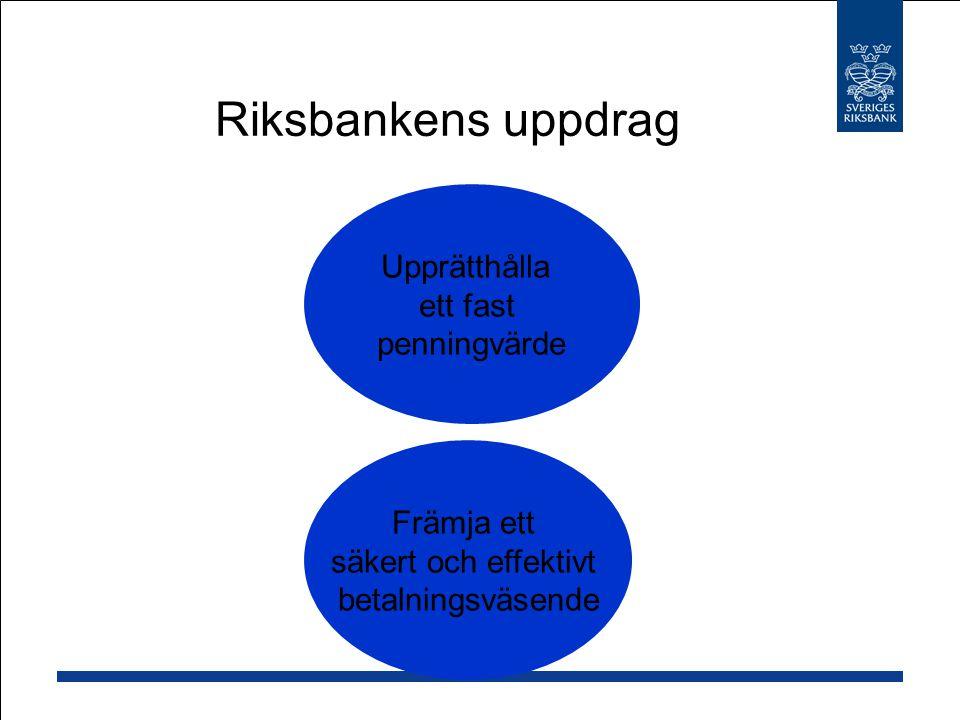 Riksbankens uppdrag Upprätthålla ett fast penningvärde Främja ett