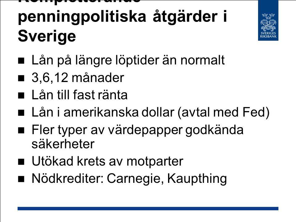Kompletterande penningpolitiska åtgärder i Sverige