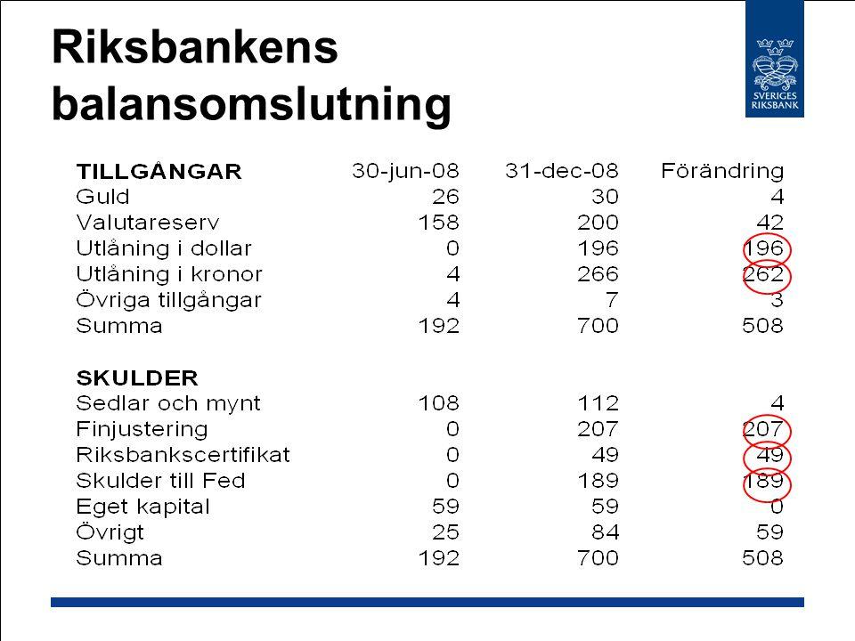 Riksbankens balansomslutning
