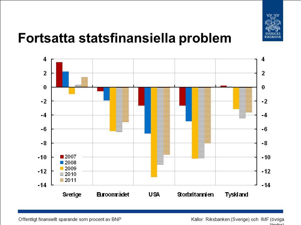Fortsatta statsfinansiella problem