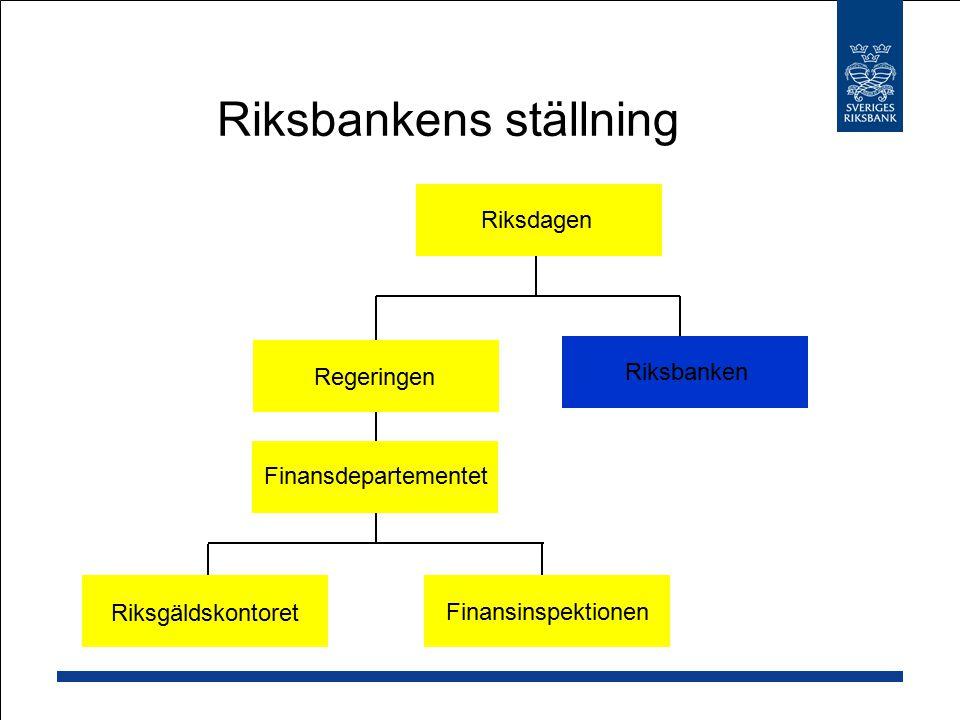 Riksbankens ställning