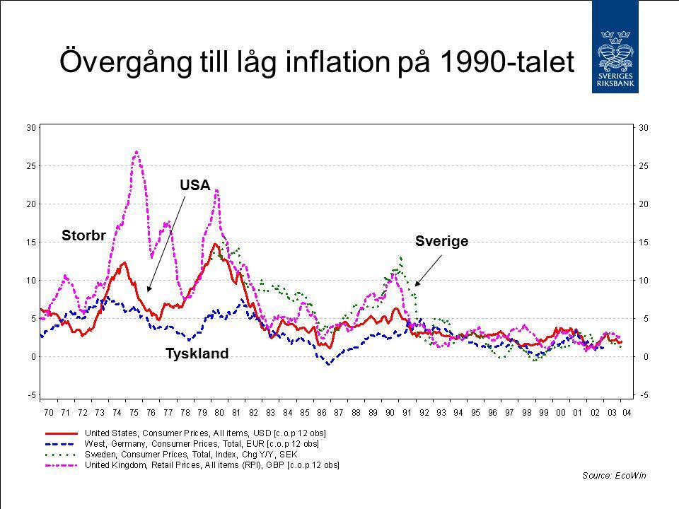 Övergång till låg inflation på 1990-talet
