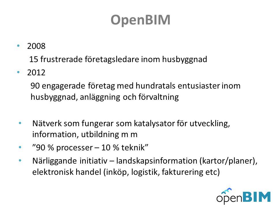 OpenBIM 2008 15 frustrerade företagsledare inom husbyggnad 2012