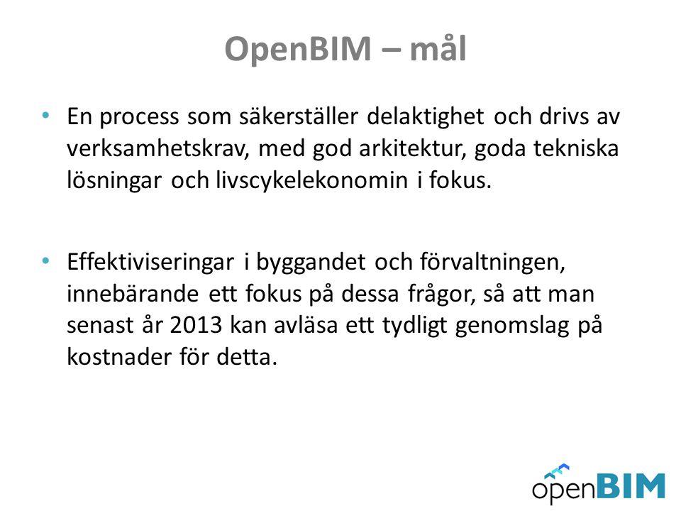OpenBIM – mål