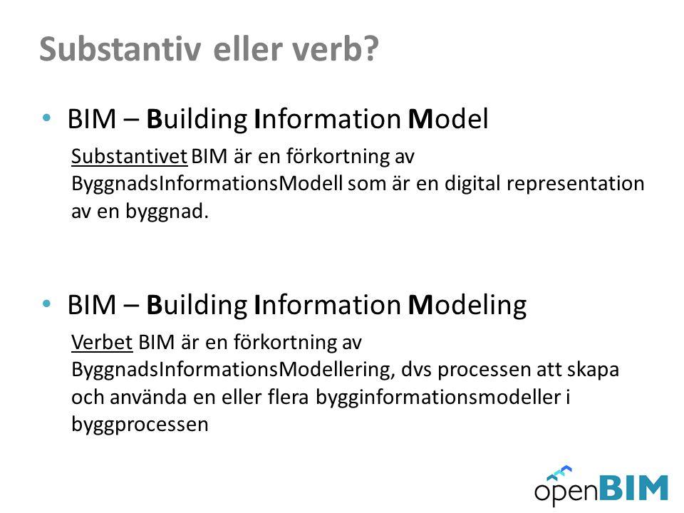 Substantiv eller verb BIM – Building Information Model