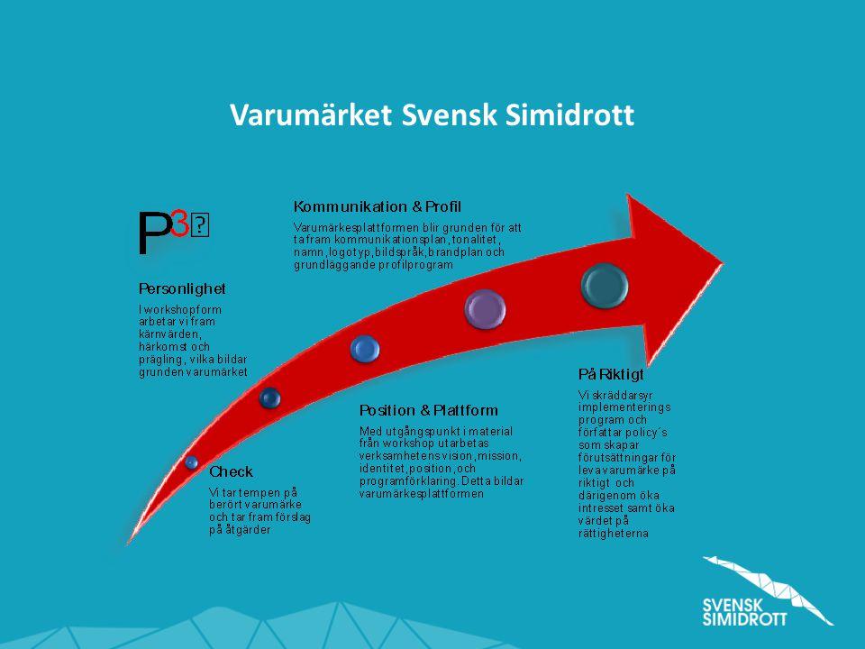 Varumärket Svensk Simidrott