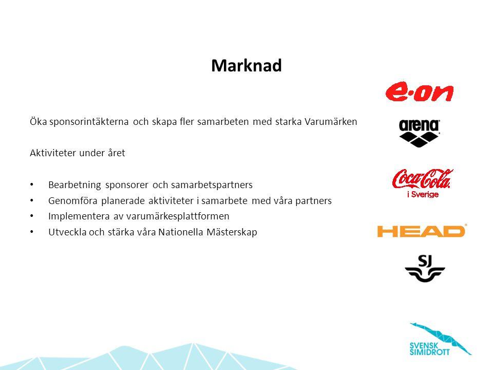 Marknad Öka sponsorintäkterna och skapa fler samarbeten med starka Varumärken. Aktiviteter under året.