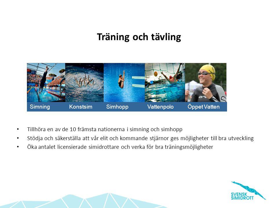 Träning och tävling Simning. Konstsim. Simhopp. Öppet Vatten. Vattenpolo. Tillhöra en av de 10 främsta nationerna i simning och simhopp.