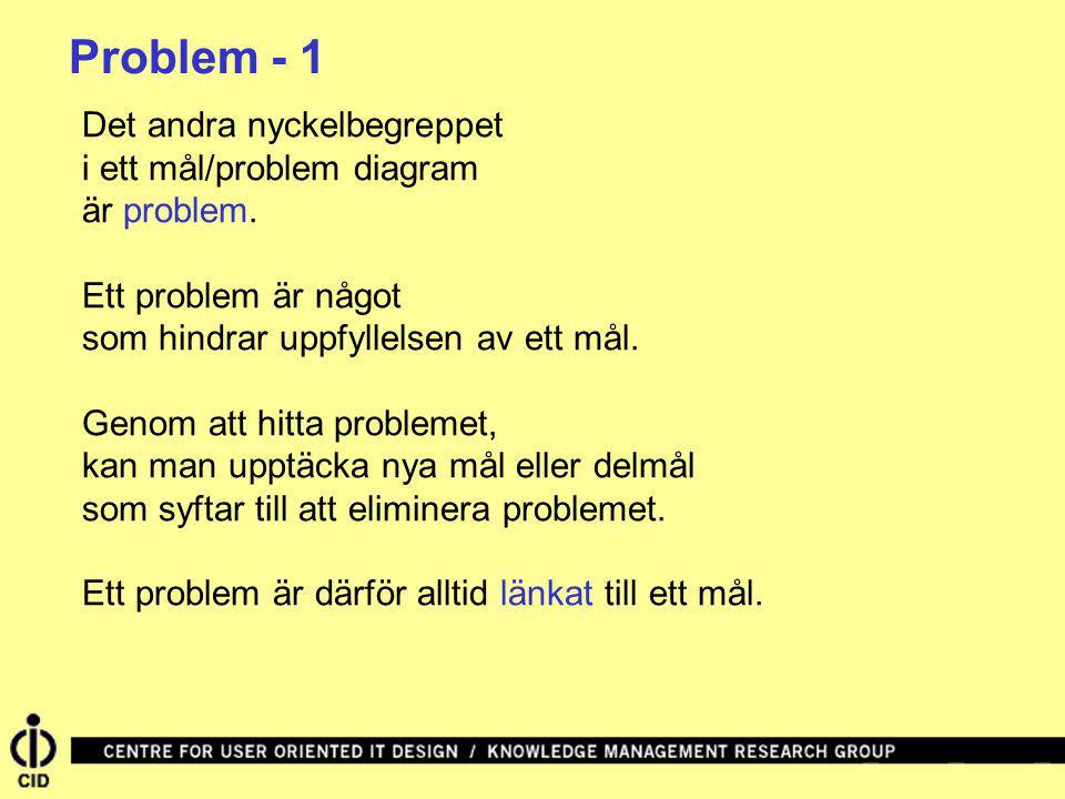 Problem - 1 Det andra nyckelbegreppet i ett mål/problem diagram är problem. Ett problem är något som hindrar uppfyllelsen av ett mål.