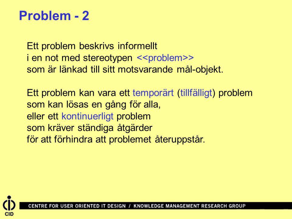 Problem - 2 Ett problem beskrivs informellt i en not med stereotypen <<problem>> som är länkad till sitt motsvarande mål-objekt.