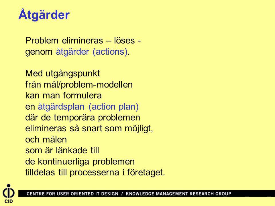 Åtgärder Problem elimineras – löses - genom åtgärder (actions).