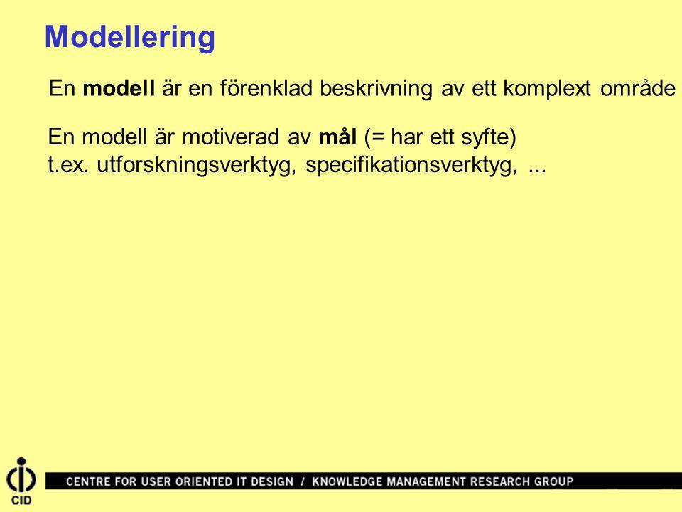 Modellering En modell är en förenklad beskrivning av ett komplext område.