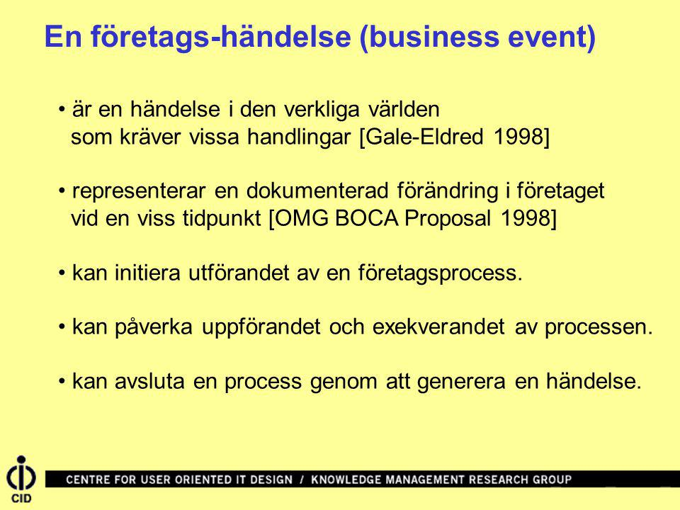En företags-händelse (business event)