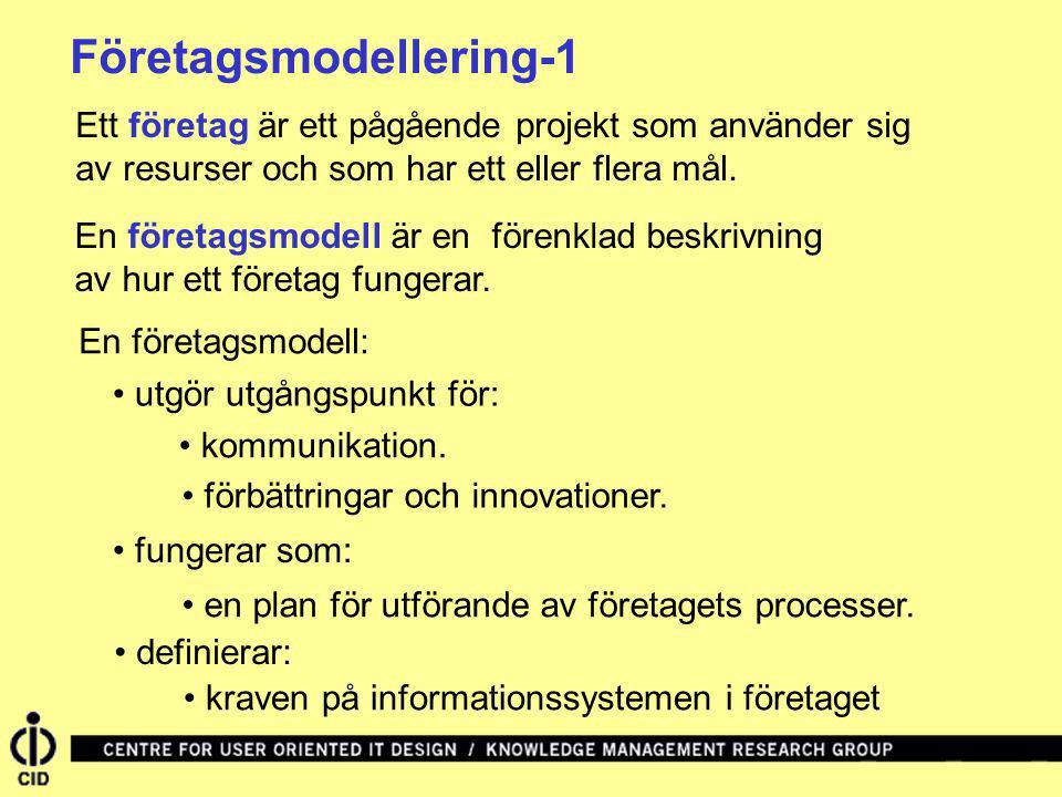 Företagsmodellering-1