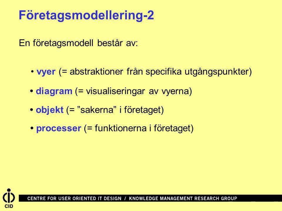 Företagsmodellering-2