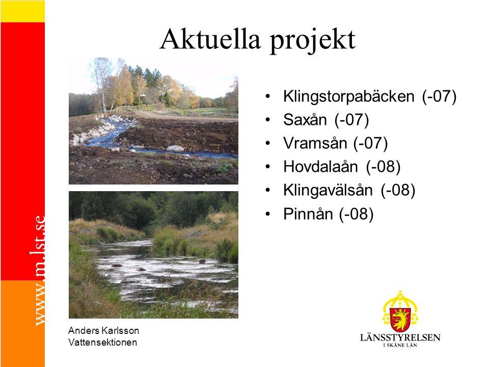 Aktuella projekt Klingstorpabäcken (-07) Saxån (-07) Vramsån (-07)