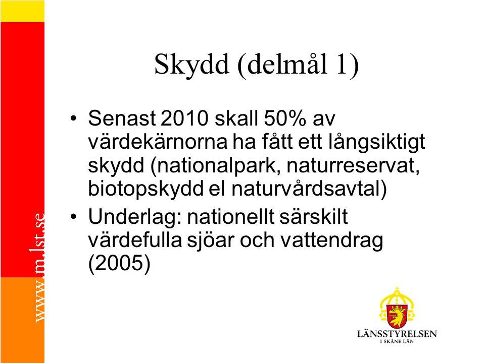 Skydd (delmål 1) Senast 2010 skall 50% av värdekärnorna ha fått ett långsiktigt skydd (nationalpark, naturreservat, biotopskydd el naturvårdsavtal)