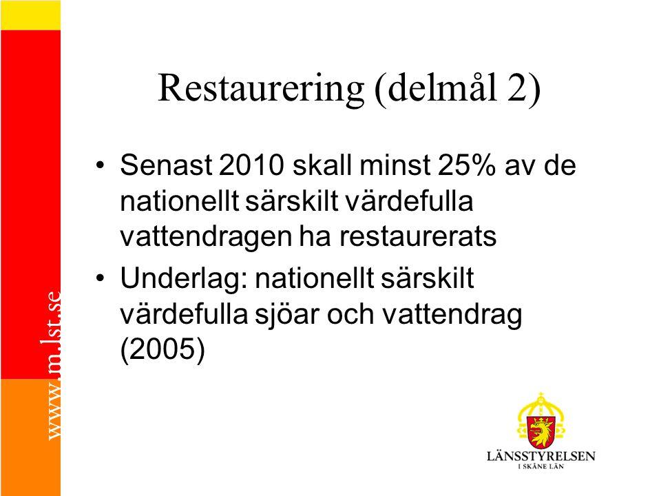 Restaurering (delmål 2)