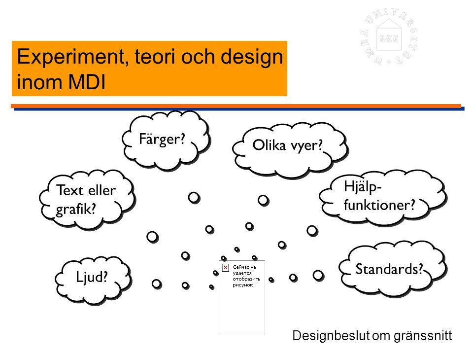 Experiment, teori och design inom MDI