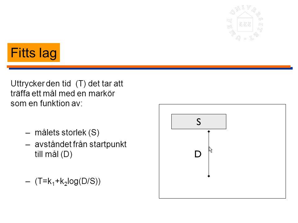 Fitts lag Uttrycker den tid (T) det tar att träffa ett mål med en markör som en funktion av: målets storlek (S)