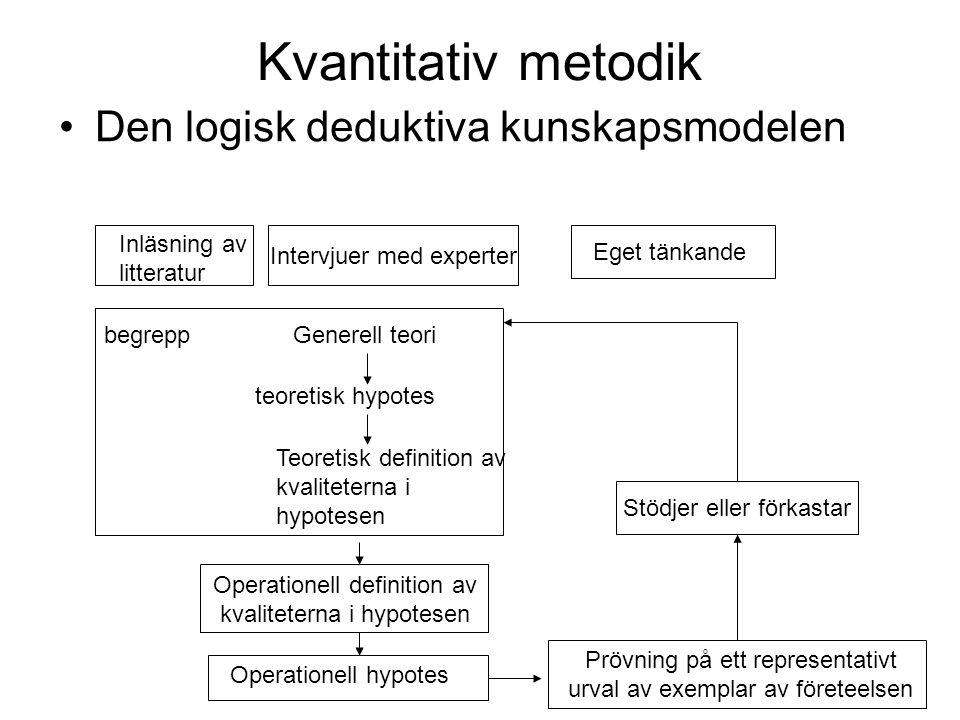 Kvantitativ metodik Den logisk deduktiva kunskapsmodelen